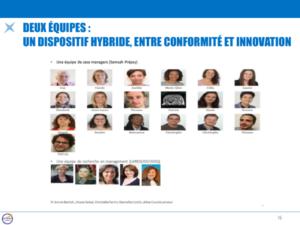 Deux équipes : un dispositif hybride, entre conformité et innovation