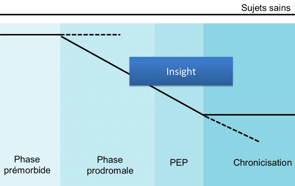 ATeM Flex Remediation cognitive - Laurent Lecardeur - diapo3