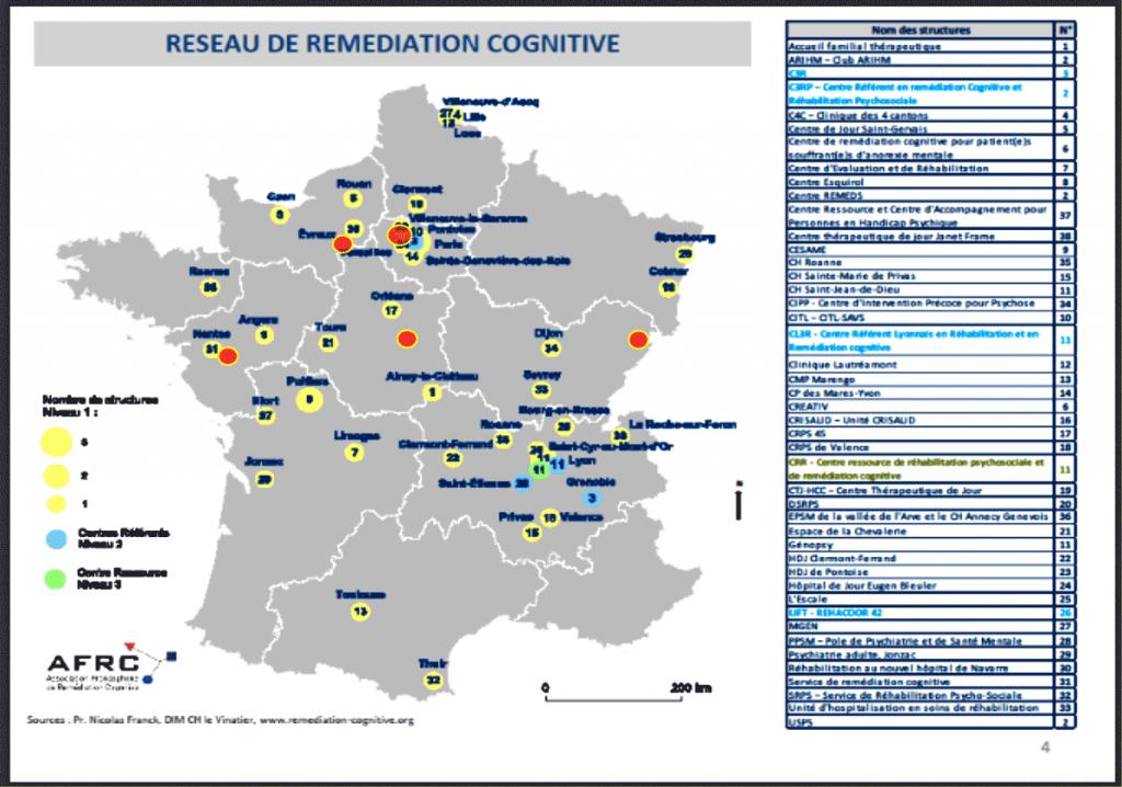 Reseau de remediation cognitive en France