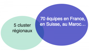 cluster-equipes-programme-profamille-pays-francophones