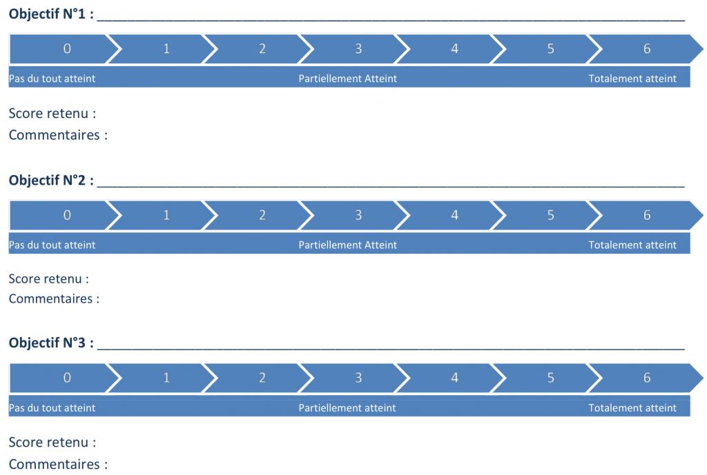 But : améliorer les capacités fonctionnelles  (objectifs individualisés)
