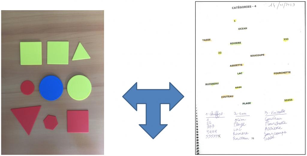Illustration des tâches «taq»
