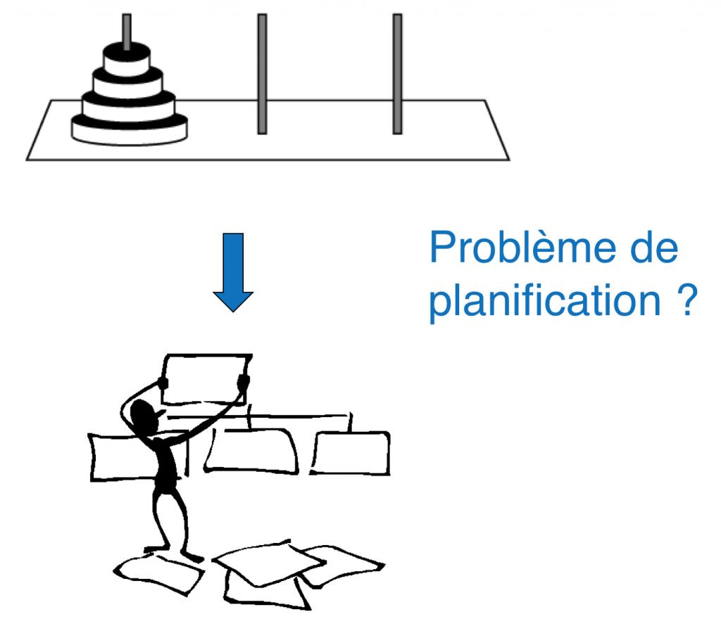 Problème de planification ?